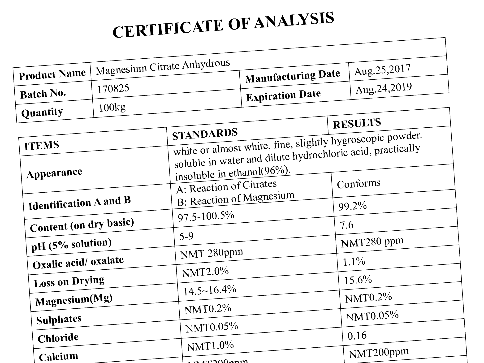 Voorbeeld Certificate of Analysis - Next Valley